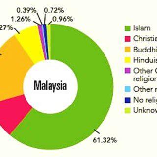 Dissertation service in malaysia 2013 - Big Discount!